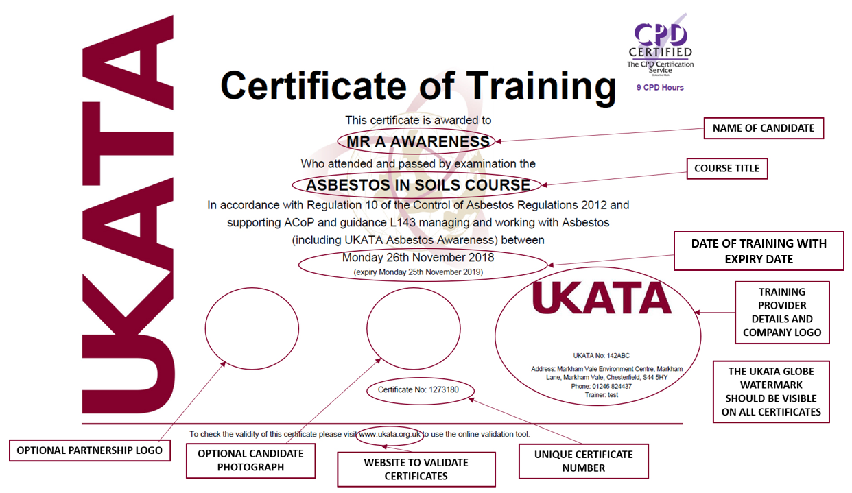 UKATA Certificate Example Labelled (2).png